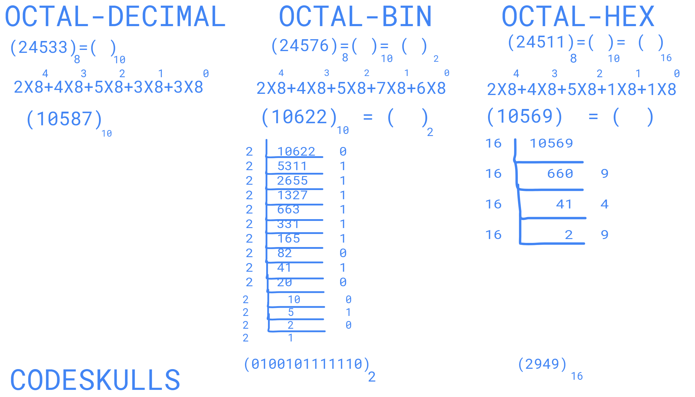 Octal converstions in c